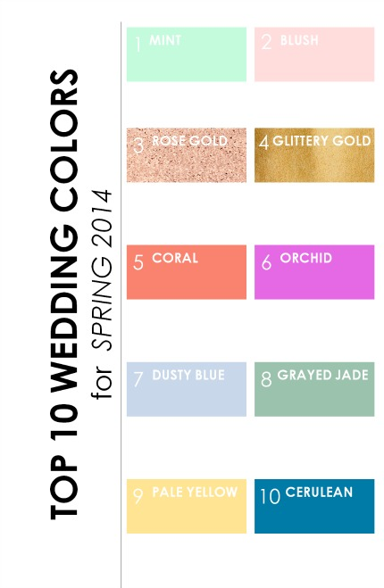 Top 10 Wedding Colors for Spring 2014 via The Perfect Palette